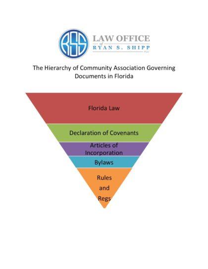 Shipp Law Legal Blog - Business, Real Estate & Estate Planning